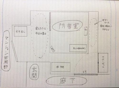 防音室の配置図