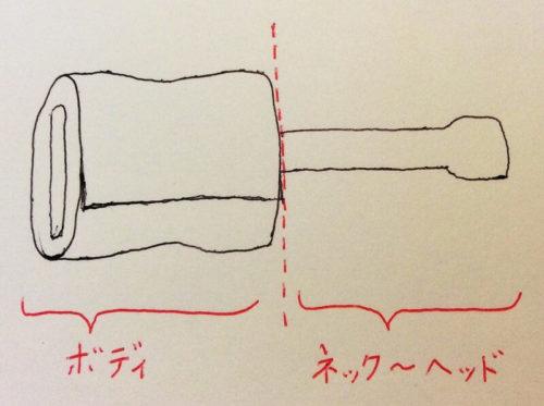 ギターにプチプチを巻く方法