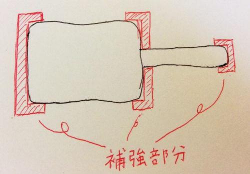 ソフトケースの角を緩衝材で補強する