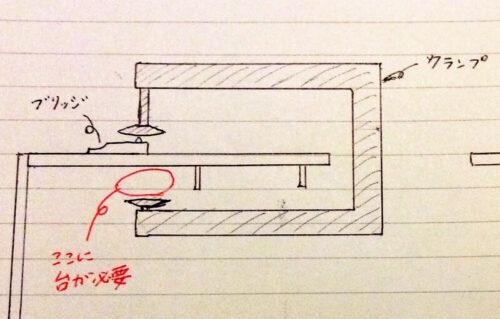 クランプとブリッジとブレーシング材の位置関係