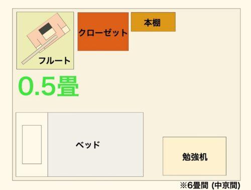 0.5畳防音室の設置イメージ