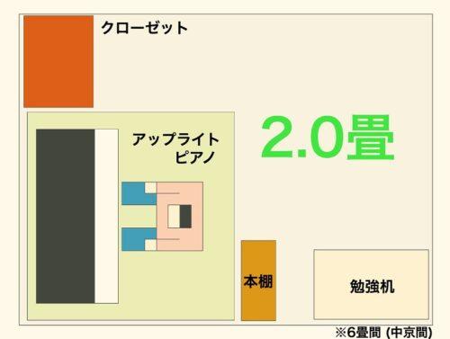 2.0畳防音室の設置イメージ