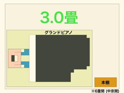 3.0畳防音室の設置イメージ