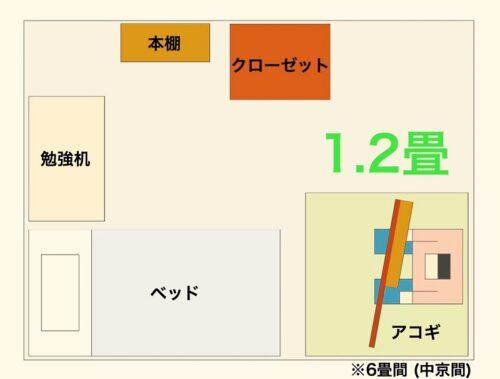 1.2畳防音室の設置イメージ