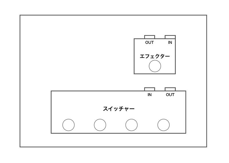 エフェクターボードのイメージ図
