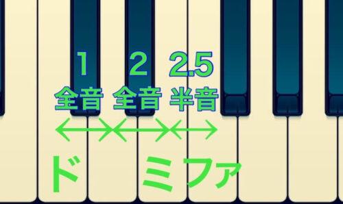 音程差の数え方