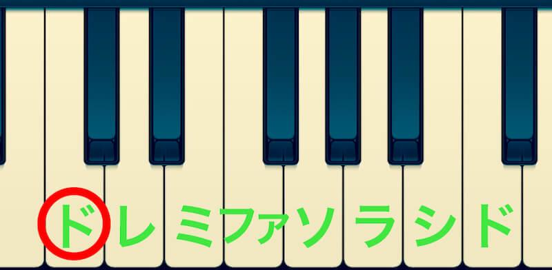 ドをルート音(基準)にするイメージ