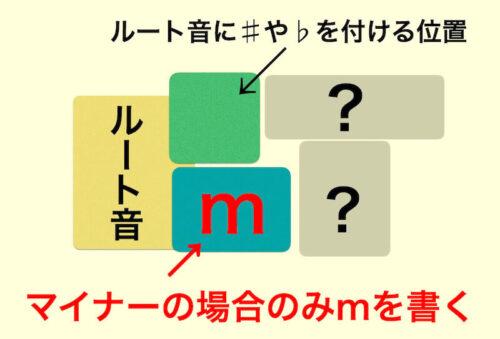 コード表記の意味(マイナー)
