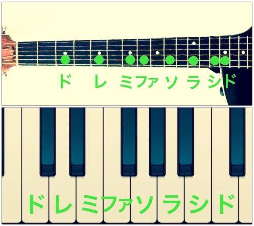 ギターとピアノのドレミ