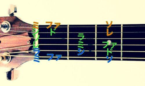 ギター指板上のドレミ図3