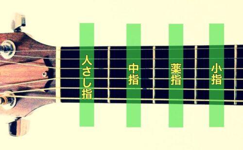 ギター運指の基本1