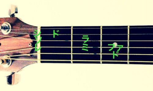 ギター指板上のドレミ図