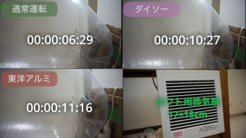 小型換気扇の換気速度測定